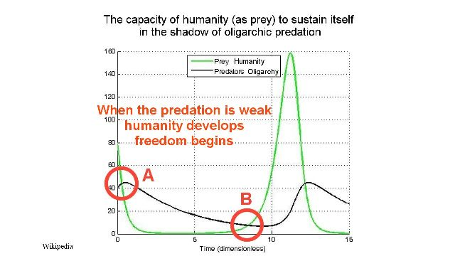 small image for From Global Warming Delusion to Ice Age Climate Change Reality - Part 4 - Dynamics for Depopulation scene 7