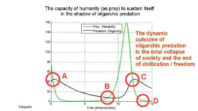 small image for From Global Warming Delusion to Ice Age Climate Change Reality - Part 4 - Dynamics for Depopulation scene 9